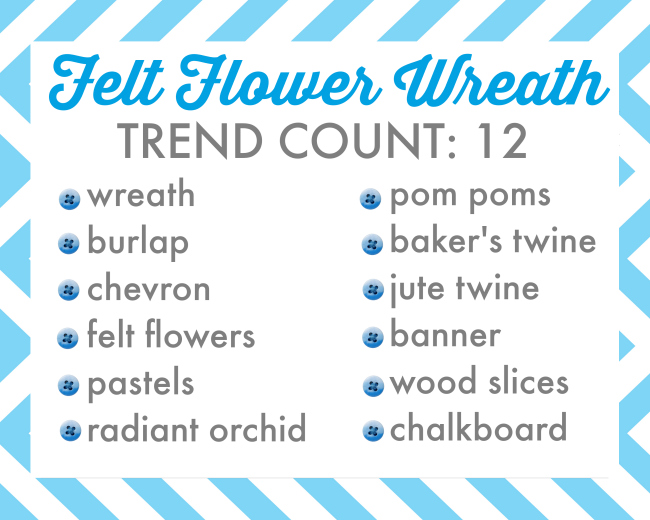 Felt Flower Wreath!  Trend Count: 12!  Can you find them all?  via thinkingcloset.com