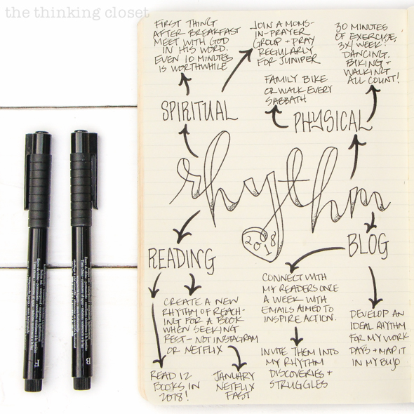 Rhythm my one word for 2018 the thinking closet my one word for 2018 how to create a goal map in your bullet solutioingenieria Gallery